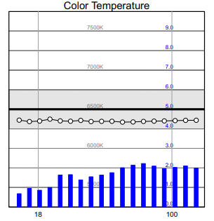Color Temperature2
