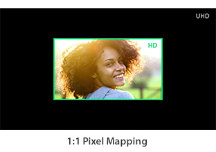 1:1 Pixel Mapping Modes for SD/HD